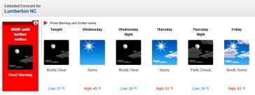 Lumberton forecast